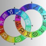 La Astrología en las Relaciones Personales