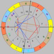 planetdance-astrology-app