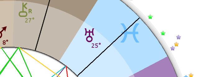 Urano en Casa 3